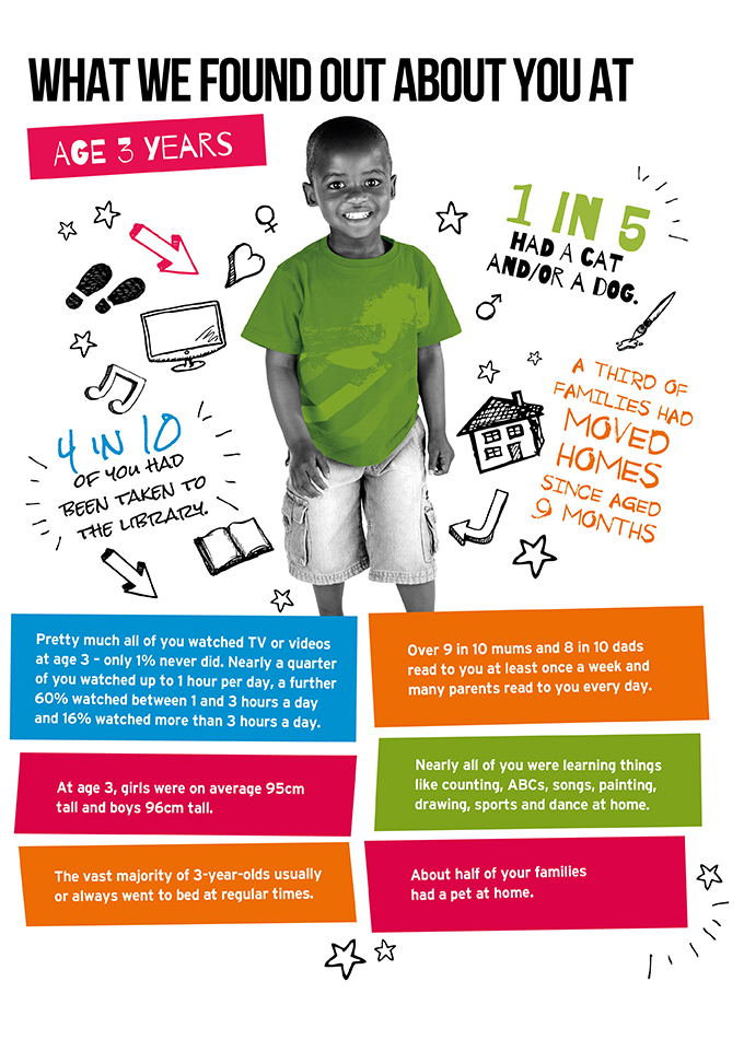 IOE Creation of Age Infographics-04